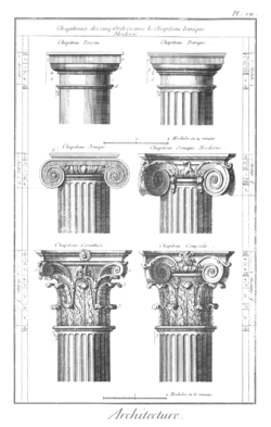 250px-Classical_orders_from_the_Encyclopedie.png